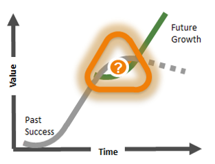 Breaking the Project Delivery Growth Trap with a Product Mindset